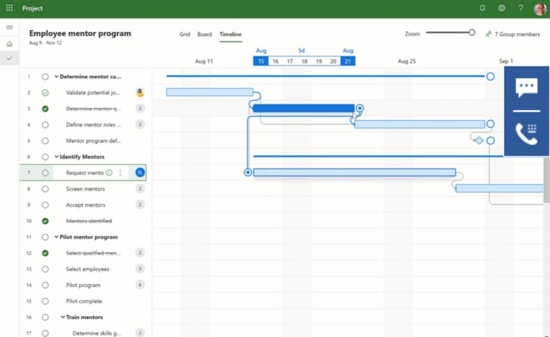 Microsoft Project - Zoho Alternative