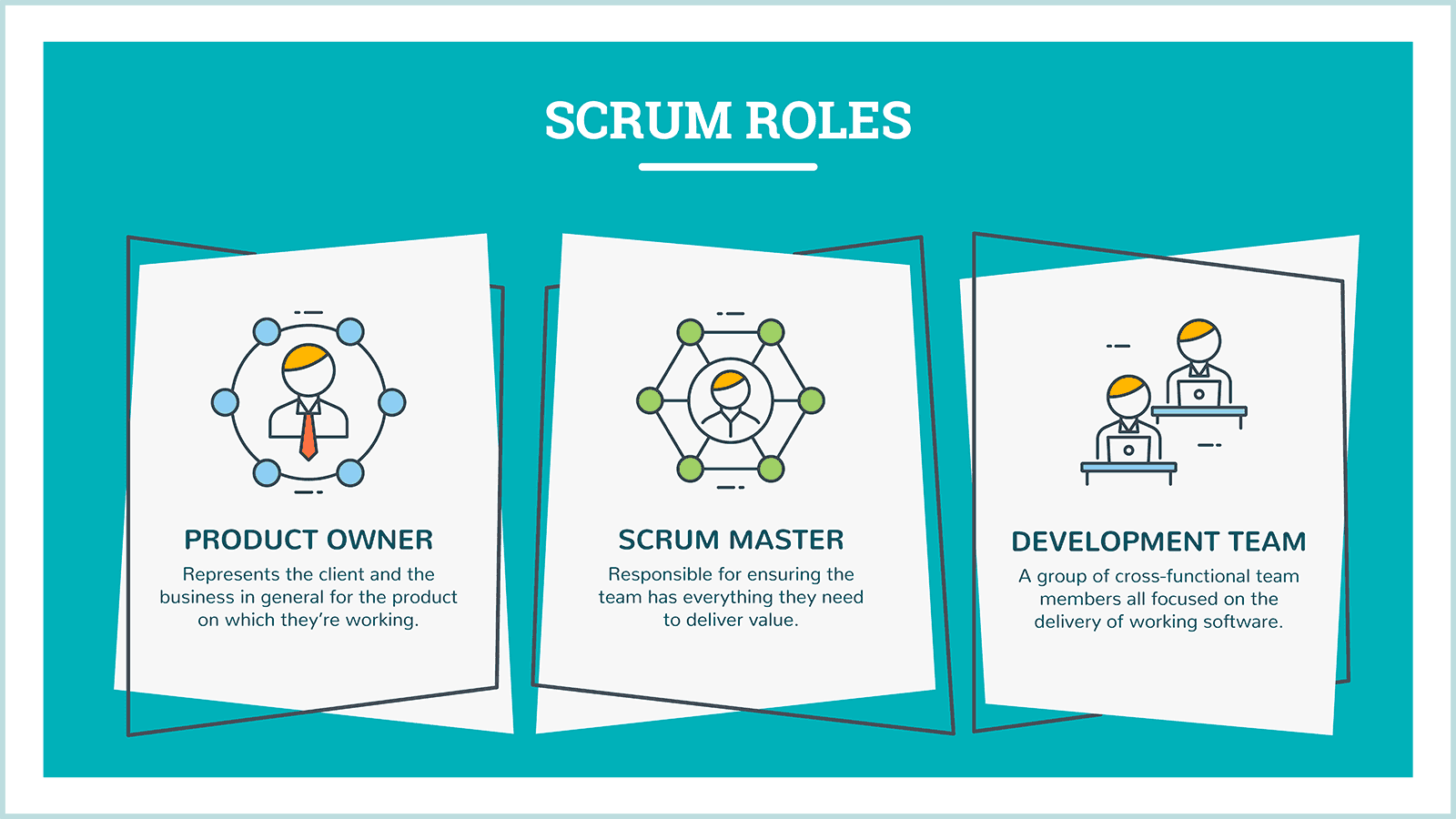 agile meetings with scrum